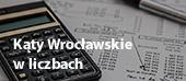 Kąty Wrocławskie w liczbach